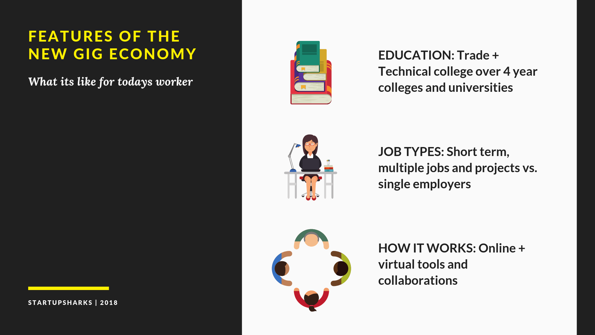The Gig Economy (7).png