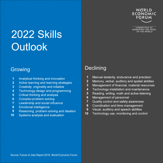WEF Skills Outlook.png