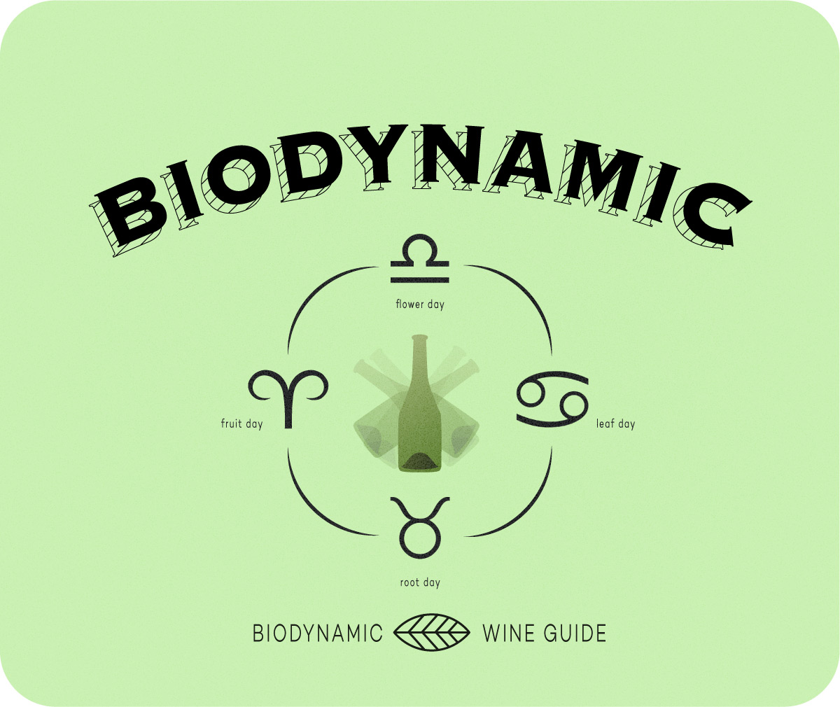 biodynamic-wine-guide.jpg