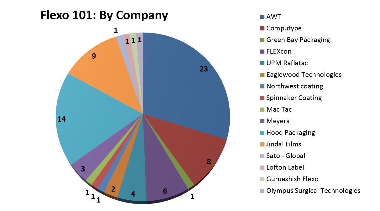 101_company.JPG