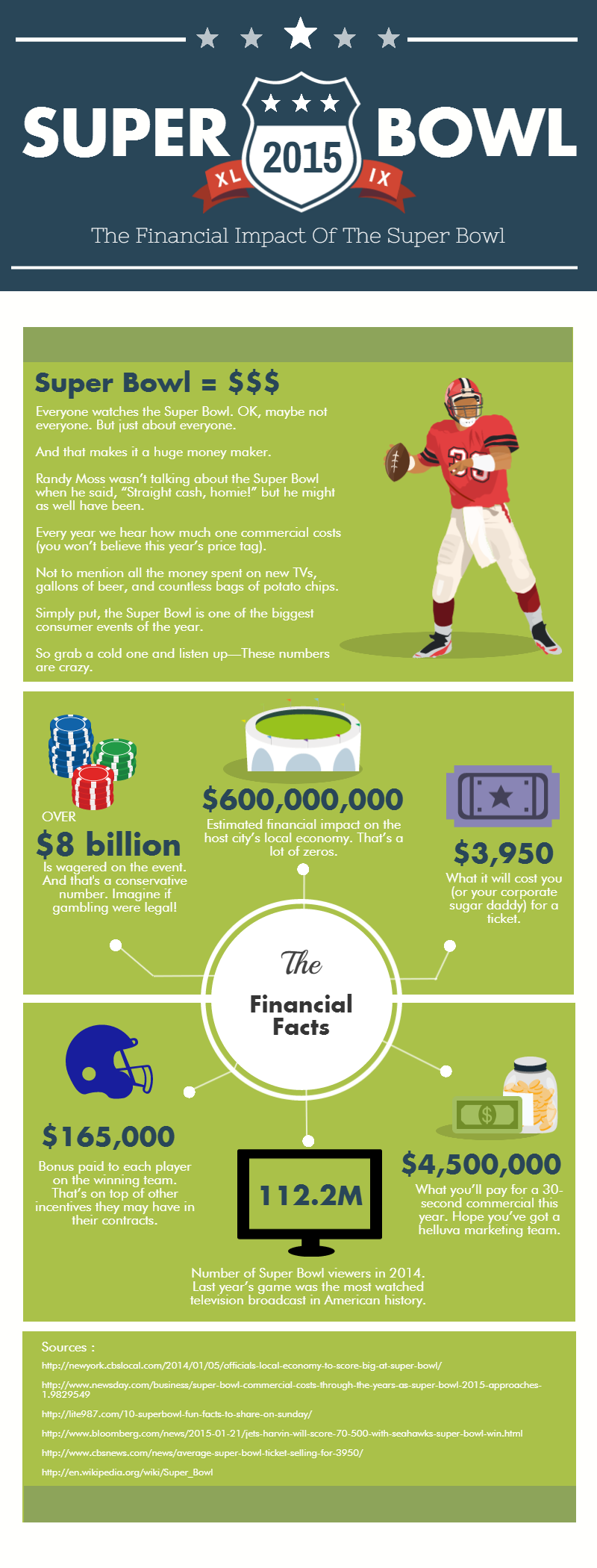 Super-Bowl-Infographic2.png