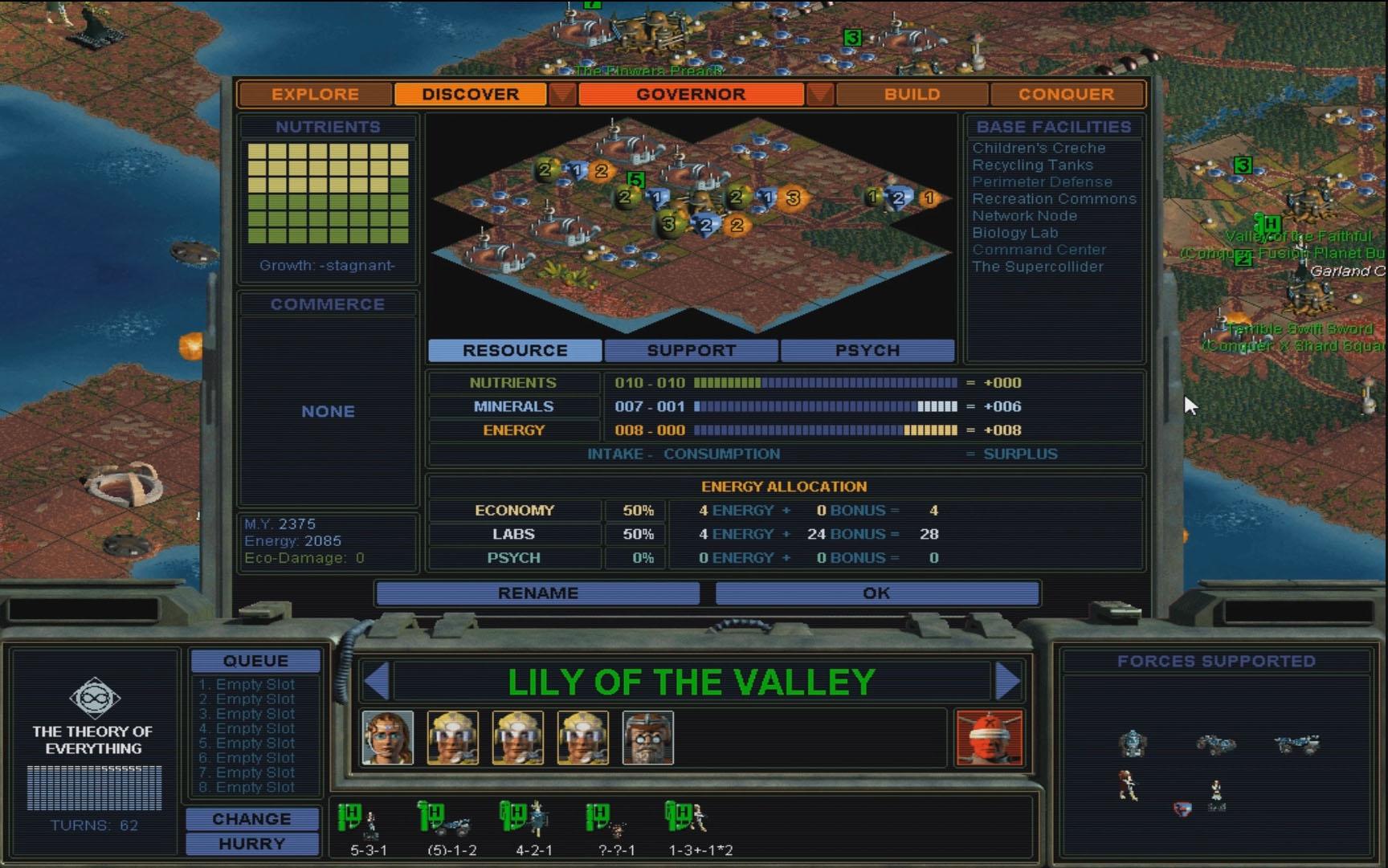 Original Governor/City Management Screen