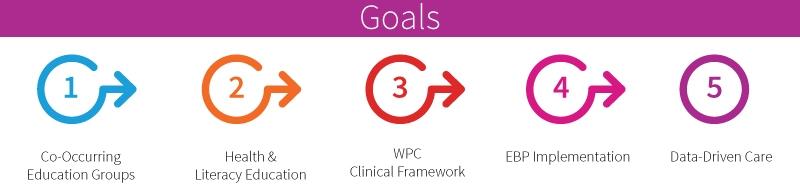 WPC-Goals.jpg