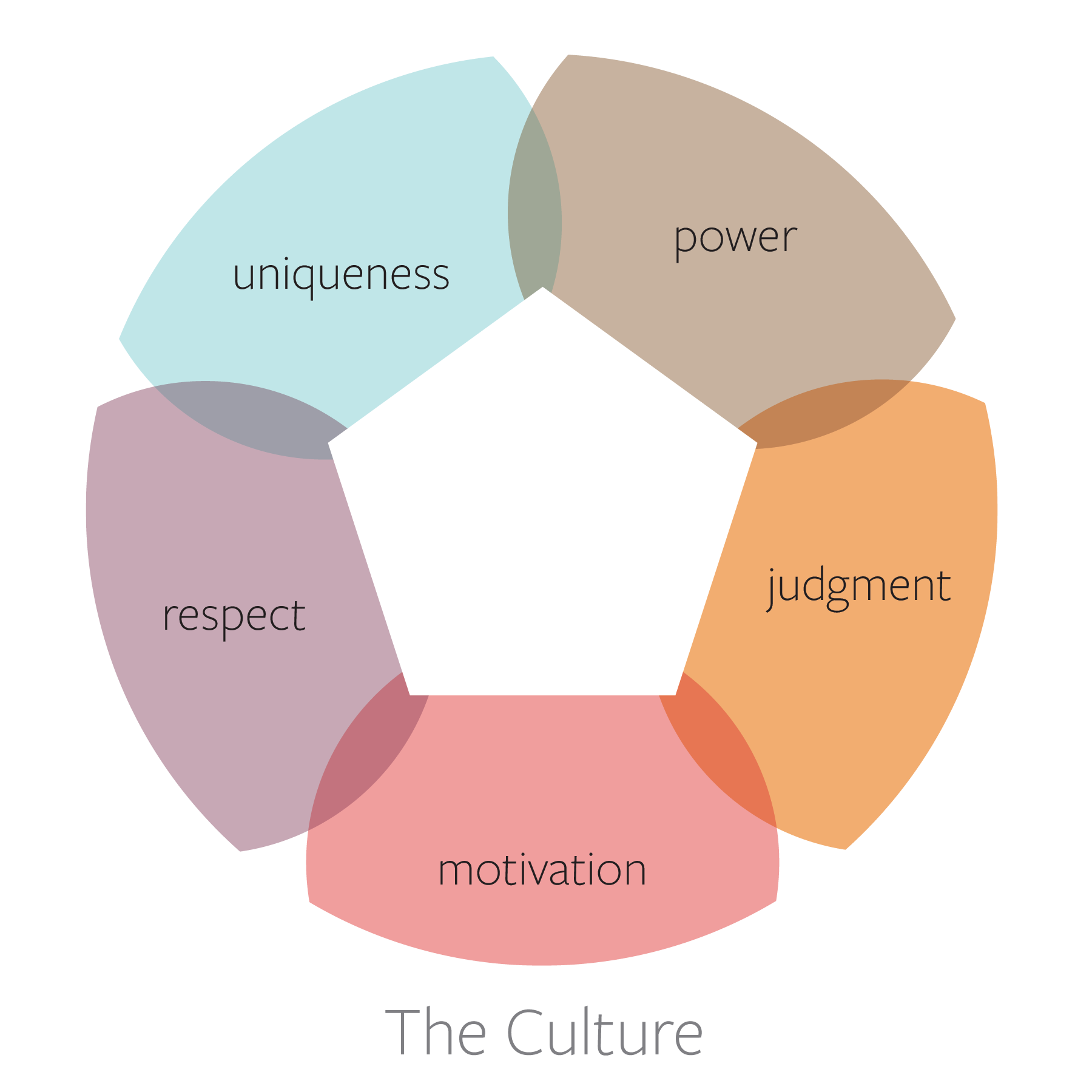 Master_Culture Icon-01.png