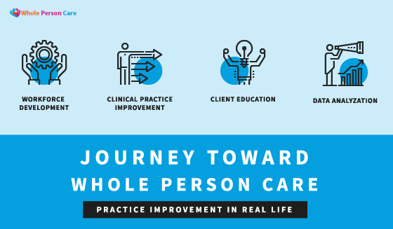 telecare-journey-toward-whole-person-care.png