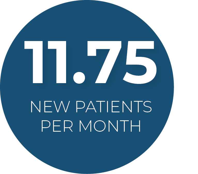 11.75 patients per month for the first year of the new satellite office.
