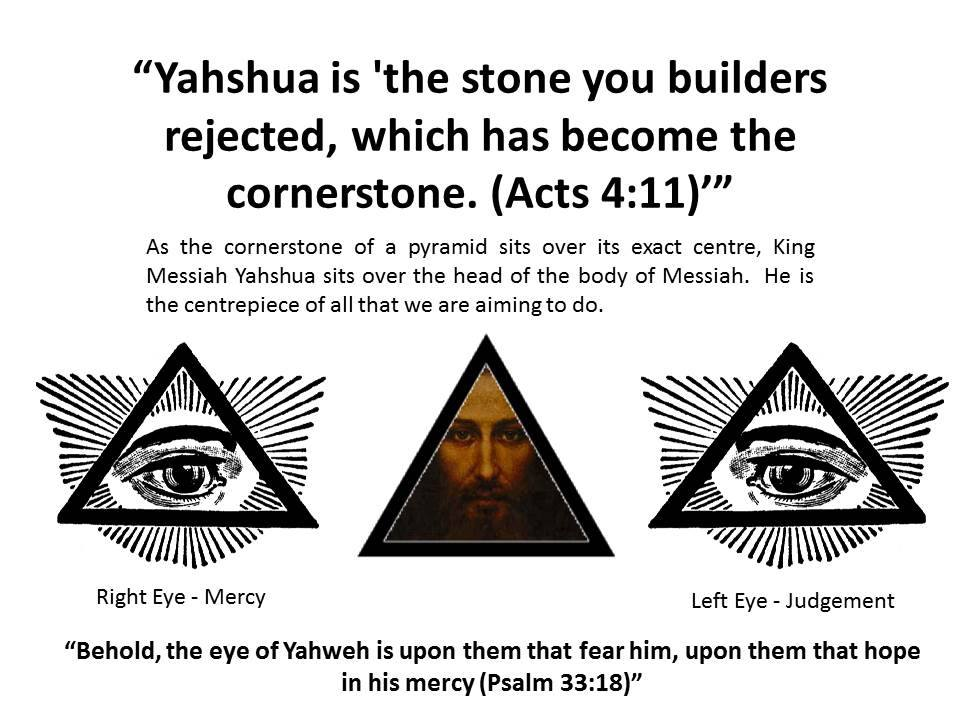 Truth about The Eye in the Triangle - Part 1 — Netzarim Antoecie
