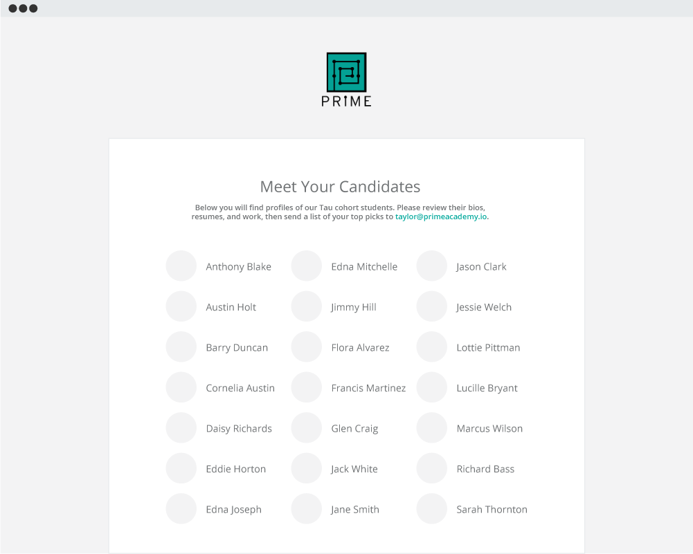 Candidate Overview