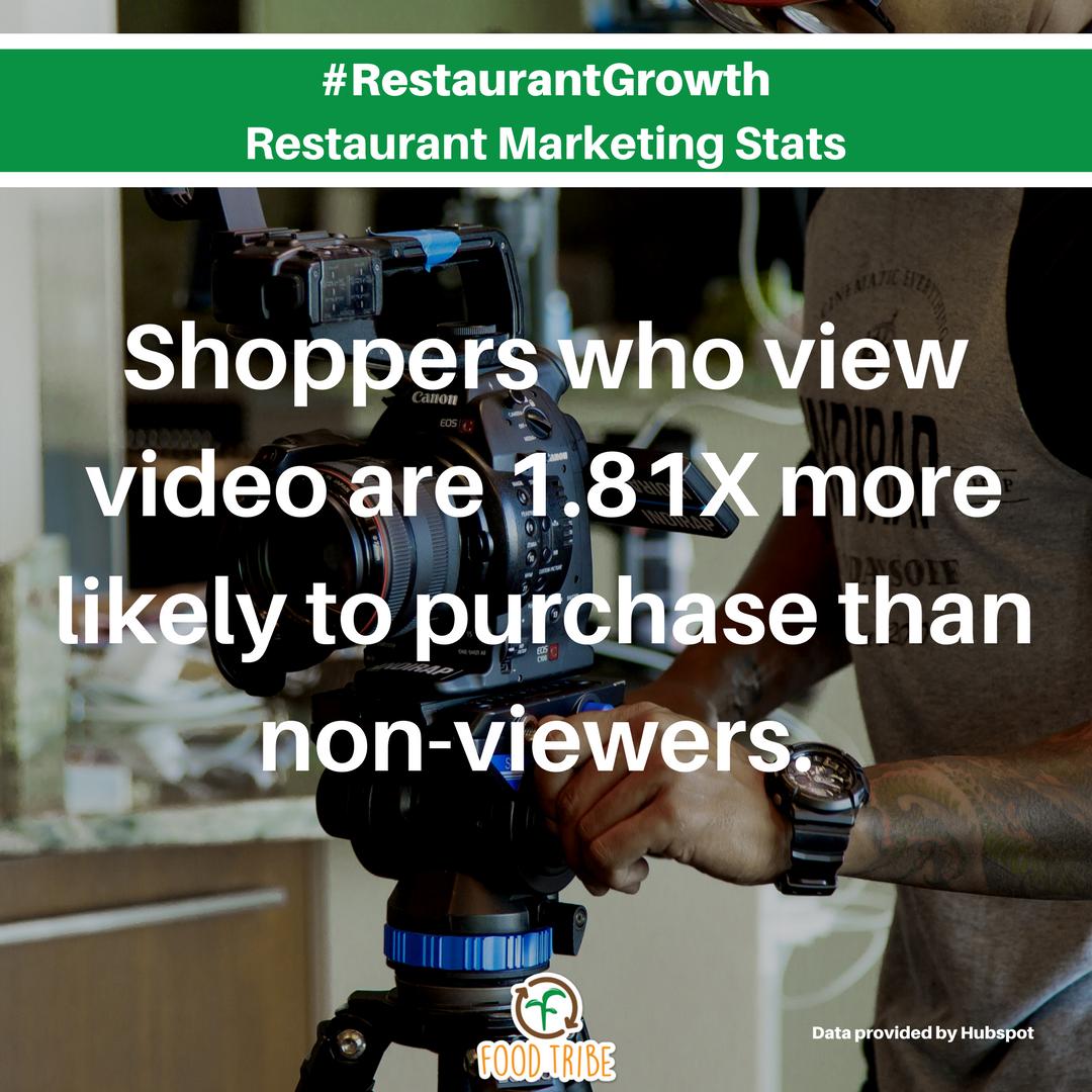 video production #restaurantgrowth digital marketing stats for restaurants.png