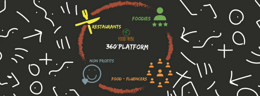 food tribe 360 platform.png