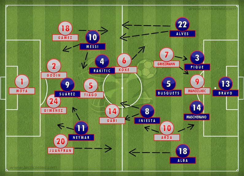 Klaus brukte bilder og video fra Tacticalpad.com under sin presentasjon. Her illustrert ved Atletico vs. Barcelona.
