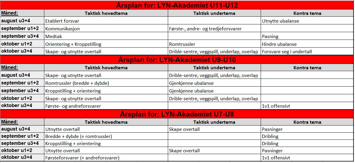 Årsplan periode 3.png
