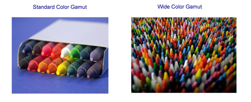 Standard colour gamut vs extended colour gamut illustration - PHOTOGRAPH COURTESY OF THE ULTRA HD ALLIANCE