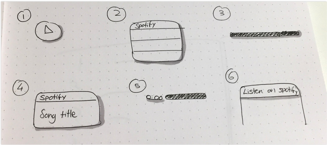 Sketches from our design sprint