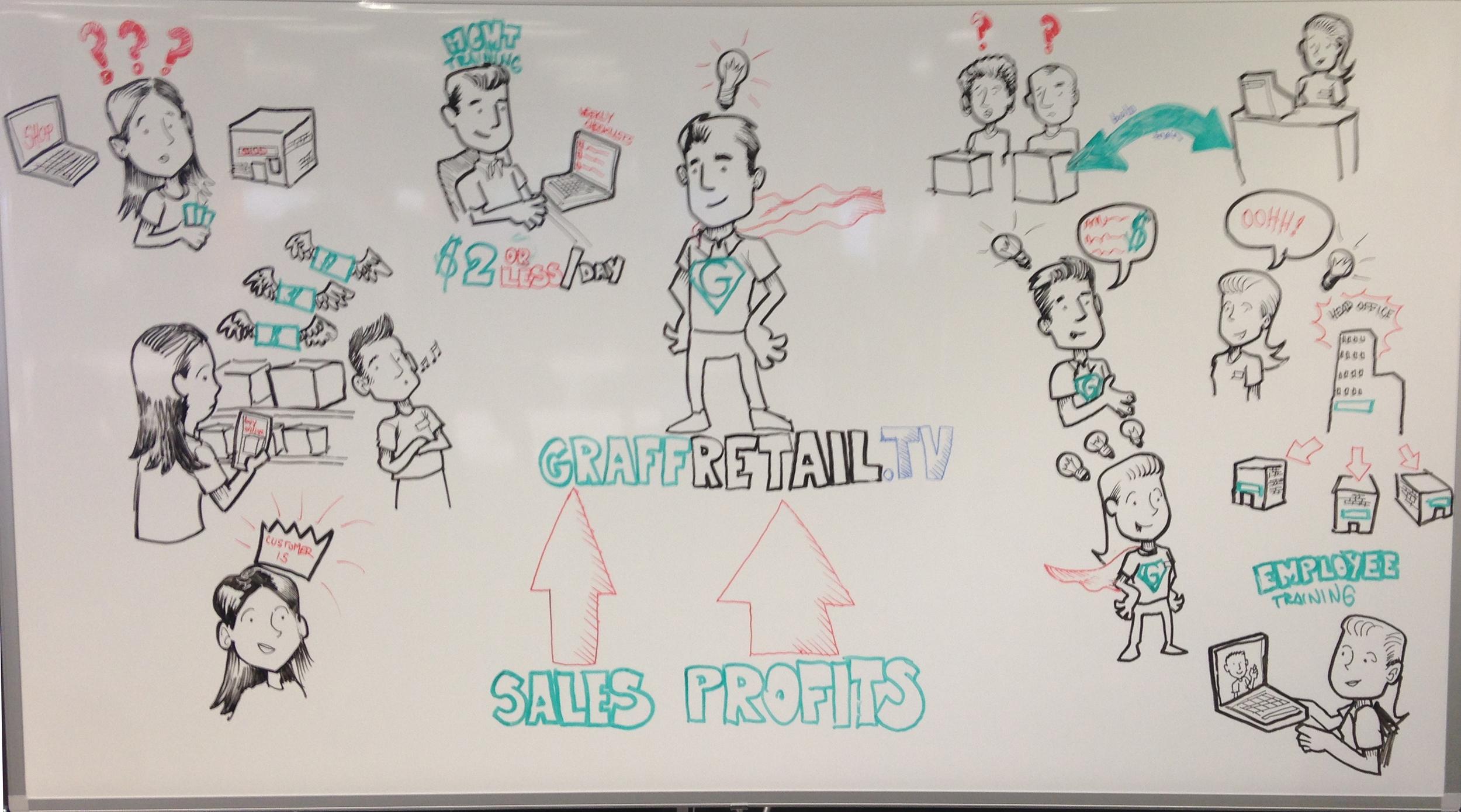 graff-whiteboard2