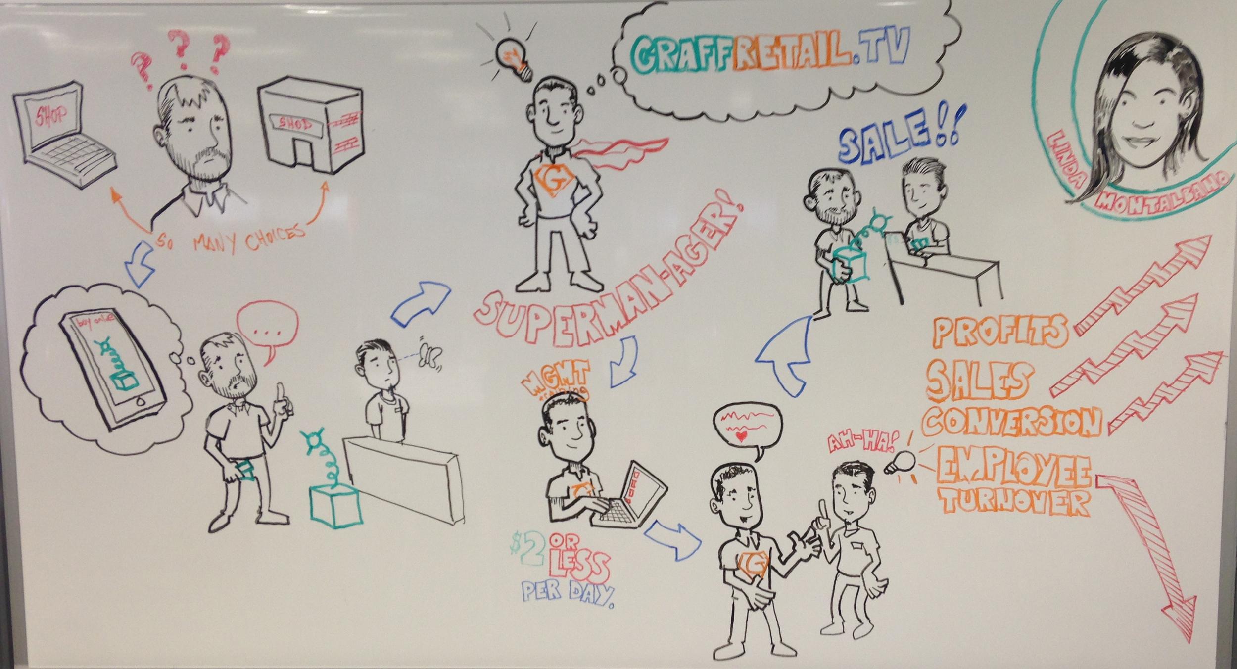 graff-whiteboard4