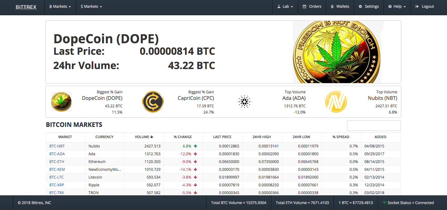 The home page of  Bittrex , a popular cryptocurrency-only exchange.