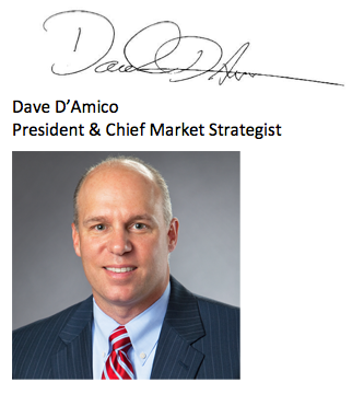 Dave DAmico Signature.png