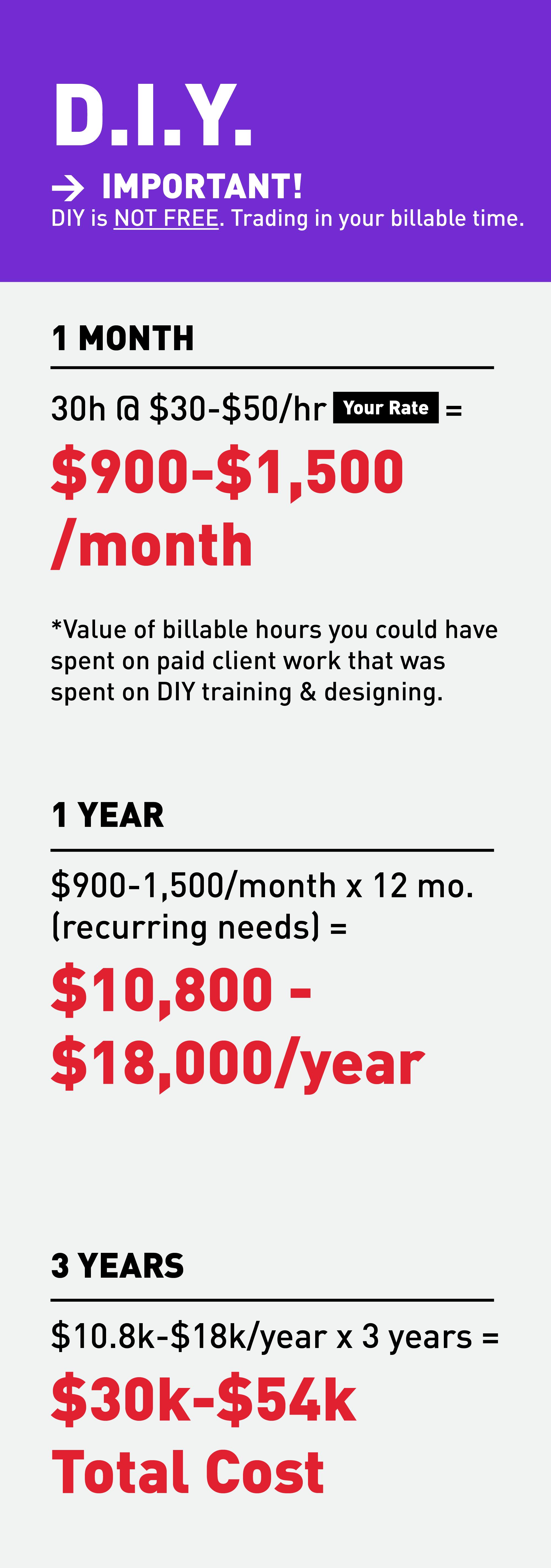 Cost Comparison-DIY.png