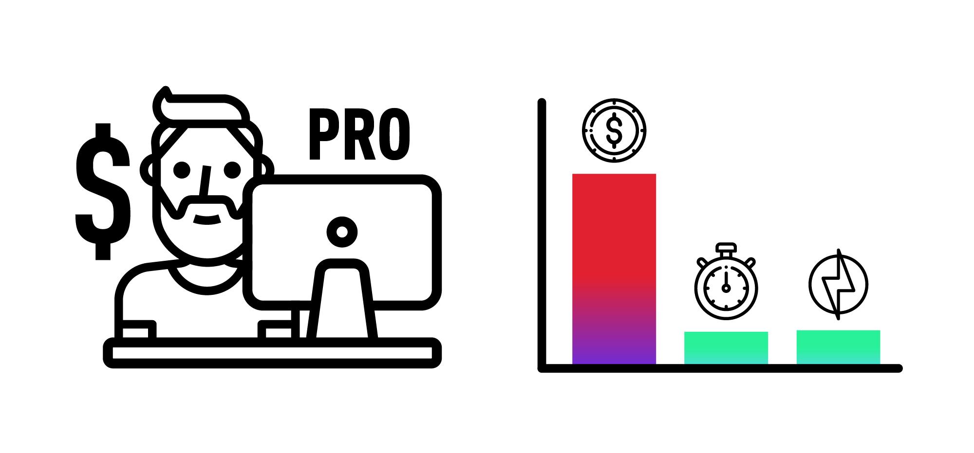 Comparison-Graph-PRObox.png