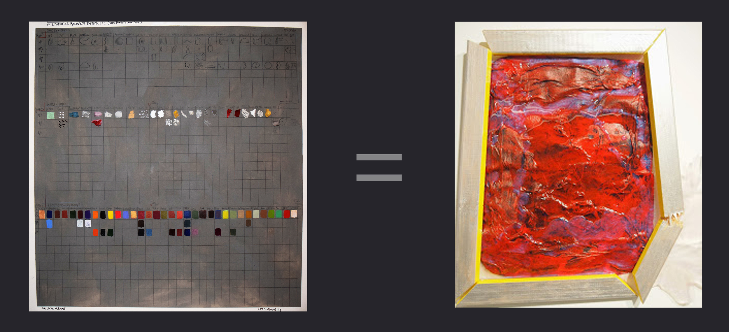 Fig.2  --Left: map template- This image is an example of what the map might create (in this case you are seeing the old map, which was used for this particular piece), given its subjects reflections. Right:  Three Days of Theodore Sebstian ,  Mixed media, 2013. Below is the Detailed description of this simple but deep construct,  BY Jake Adams.