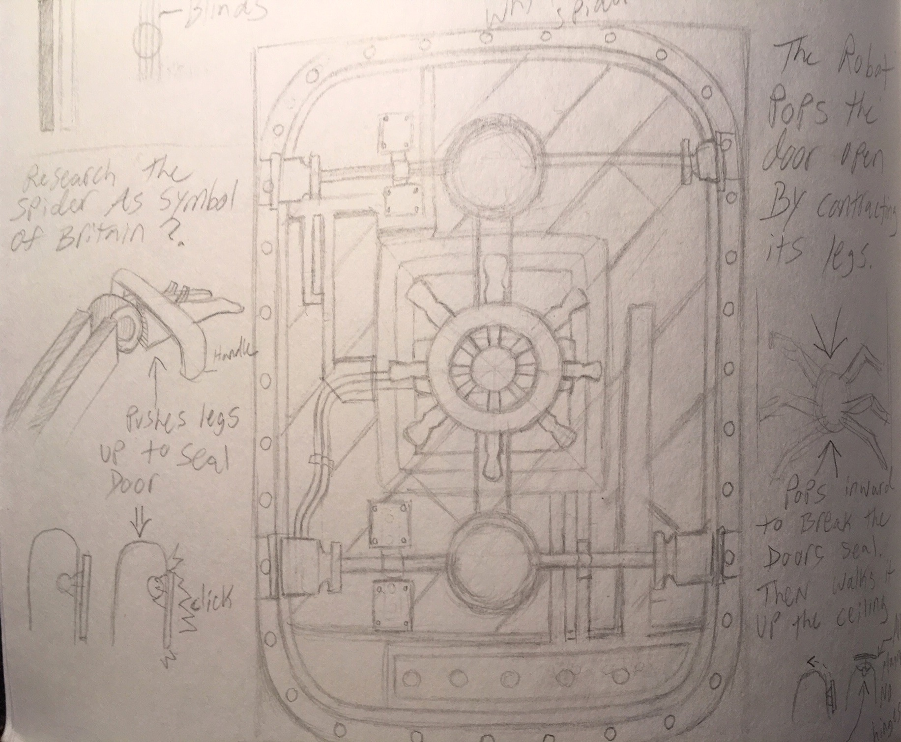 Copy of Sketch and reference drawing for door.