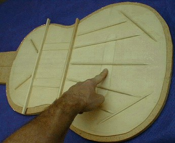 - This is a photo of a flamenco soundboard.It has a very typical 5-strut face bracing.My finger is touching the