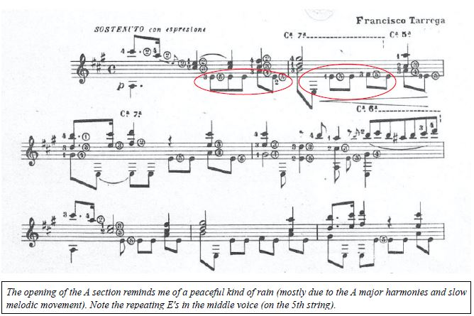 The opening of the A section reminds me of a peaceful kind of rain (mostly due to the A major harmonies and slow melodic movement). Note the repeating E's in the middle voice (on the 5th string).