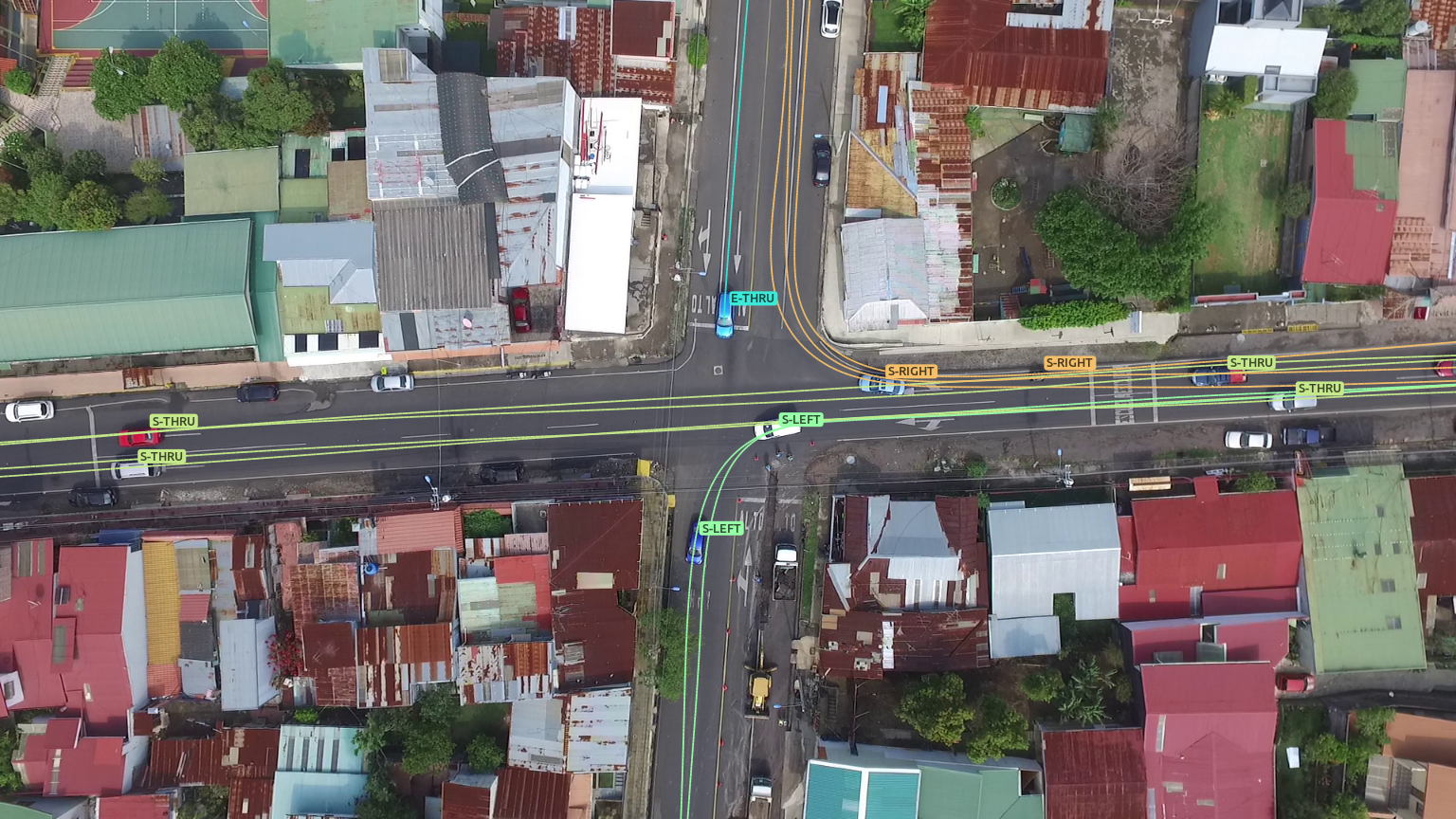 A software screenshot highlights trajectory tracking in the video-based conflict analysis process. Intersection video footage was collected in a Costa Rican municipality using a UAV.
