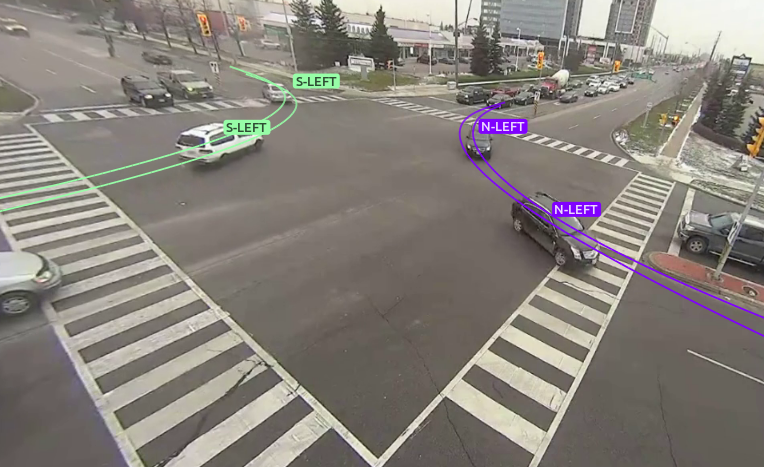 Speeds measured using automated video-analytics software
