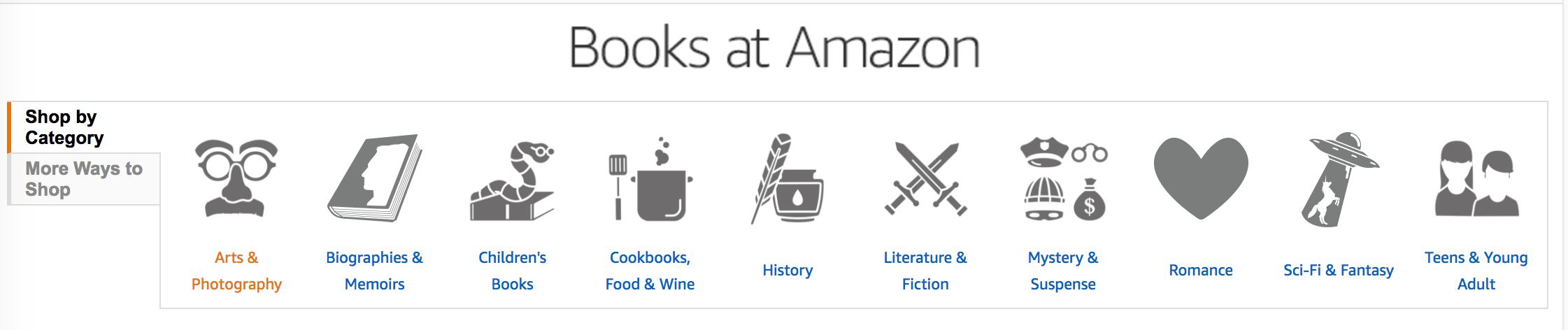 Top-level Categories on Amazon