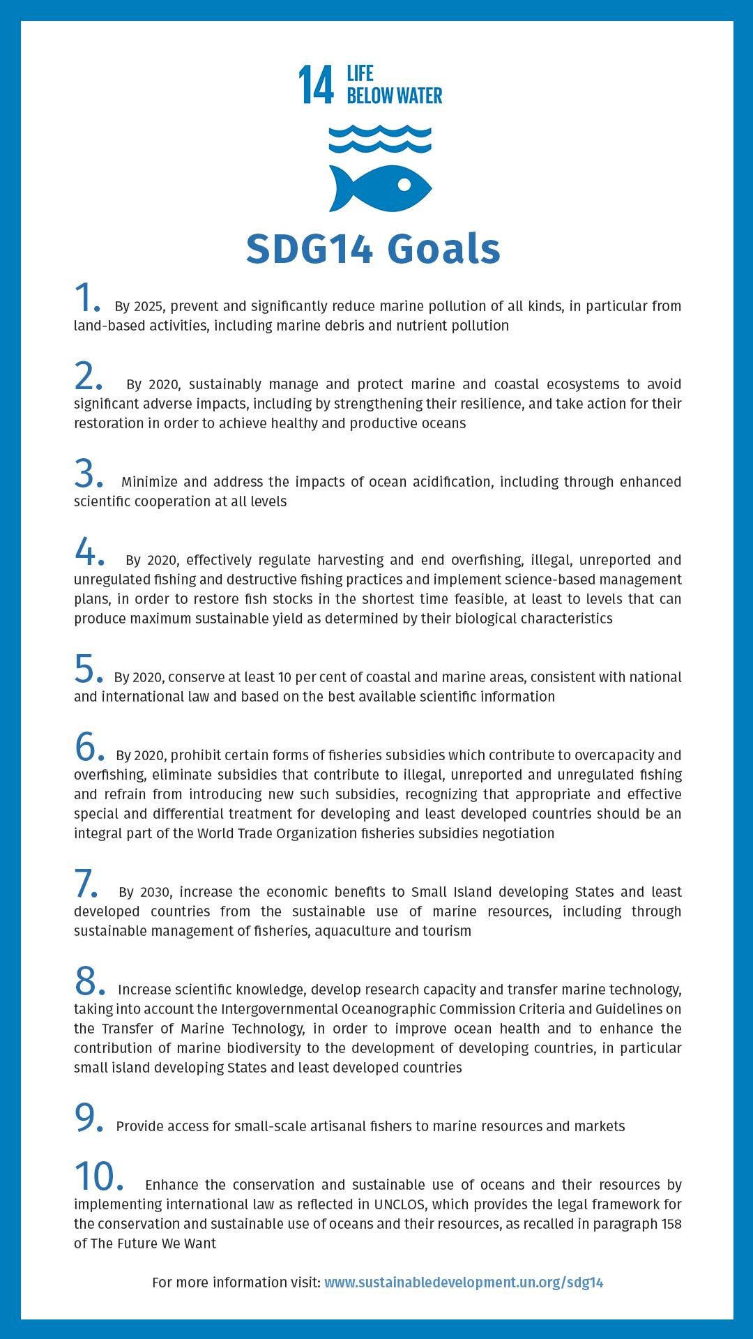 SDG14 Goals.jpg