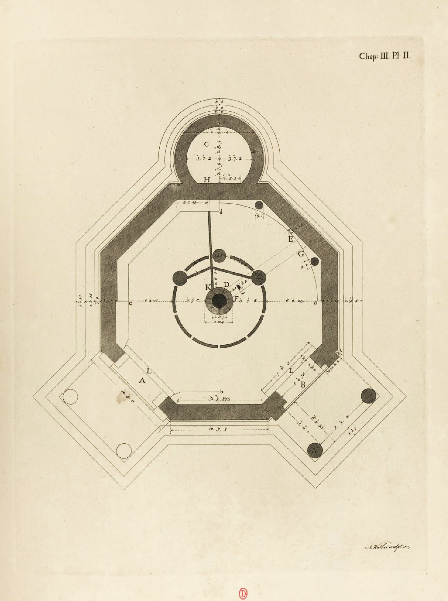 Plan of the Tower of the Winds from Revett and Stuart.
