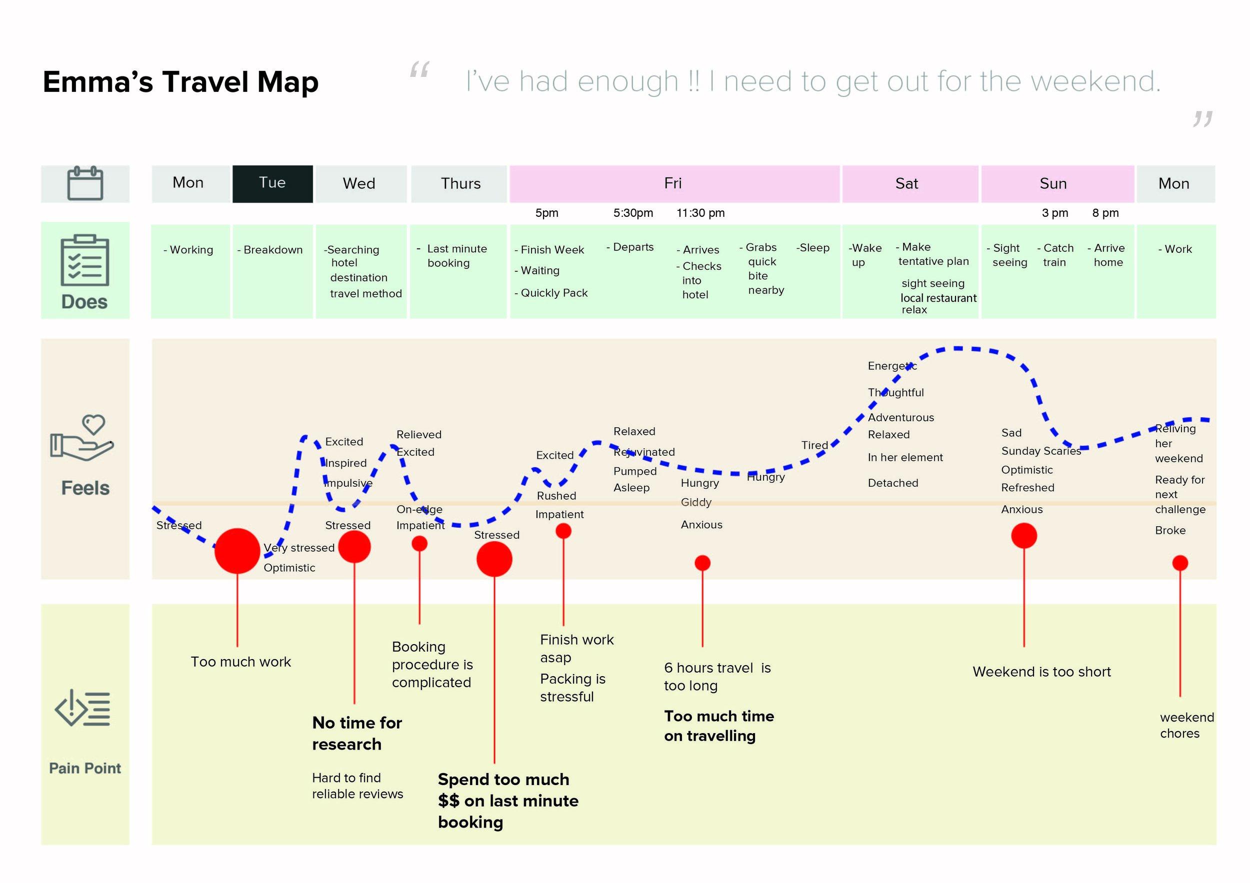 emma journey map_new font-01.jpg