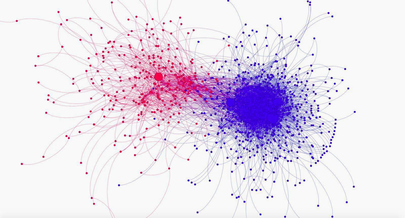 Quartz:See how red tweeters and blue tweeters ignore each other on Ferguson