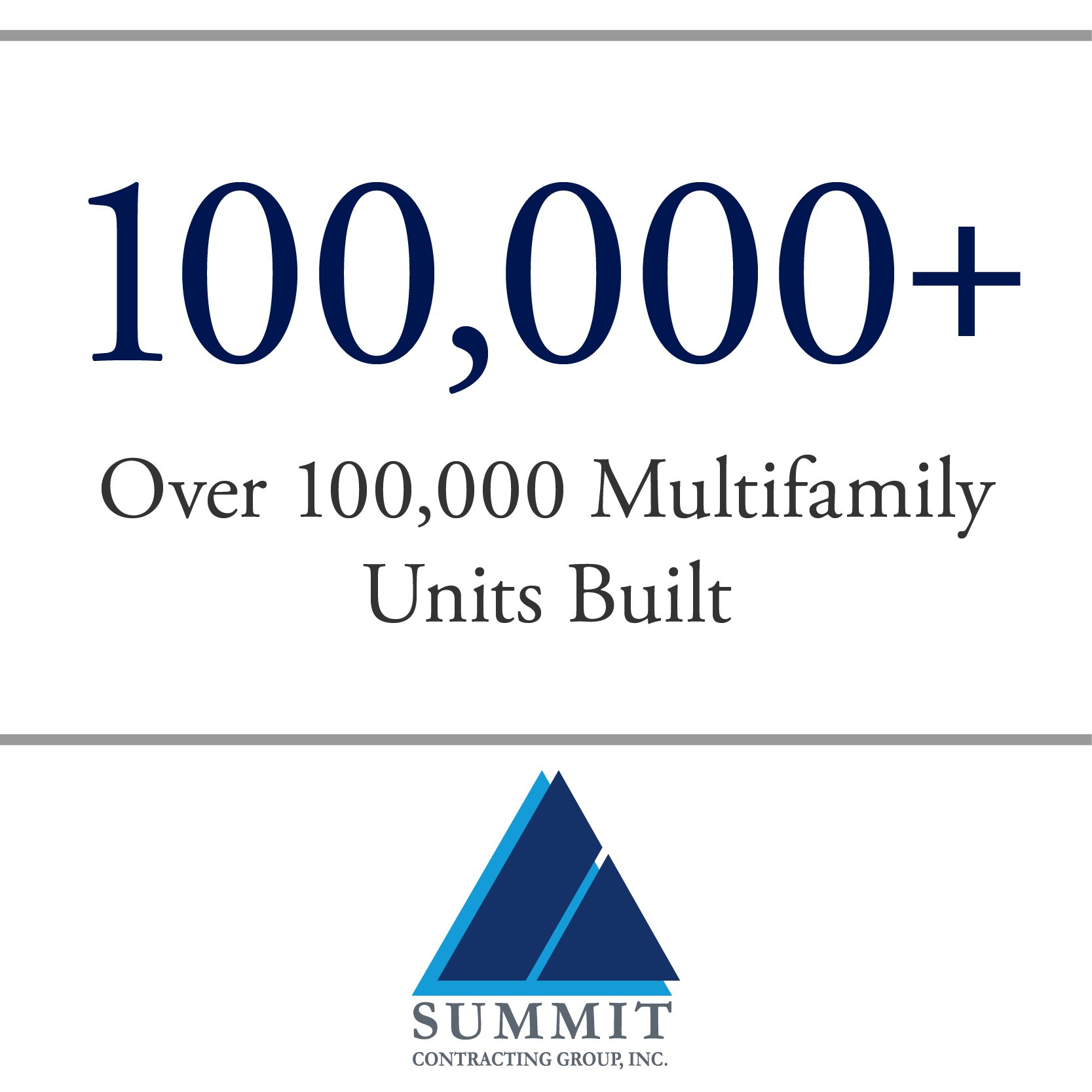 Over 100,000 Multifamily Units Built