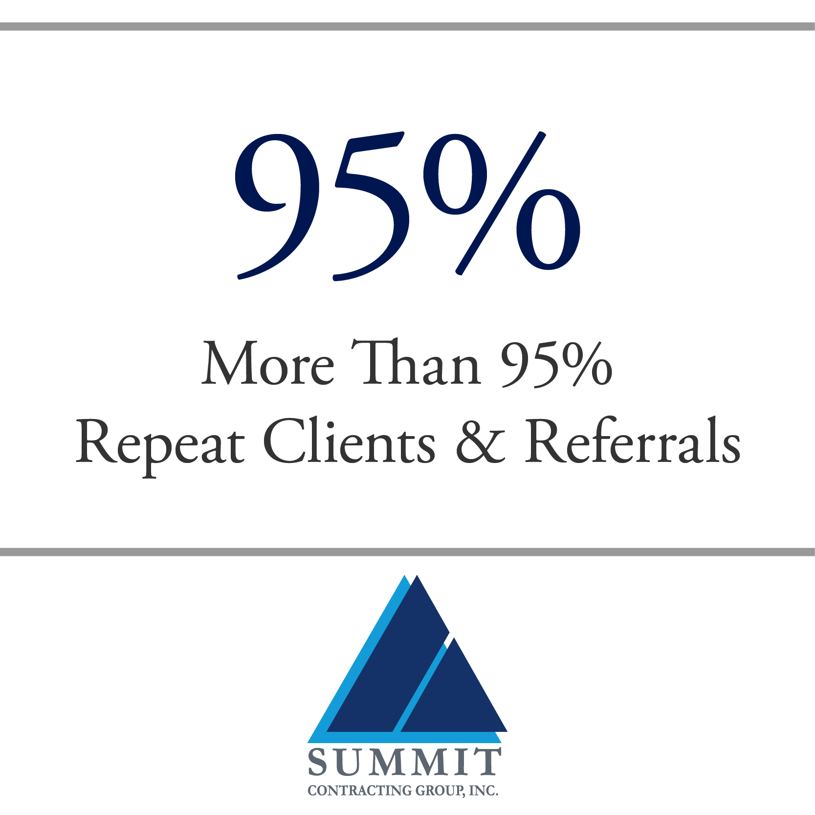 More than 95% Repeat Clients and Referrals