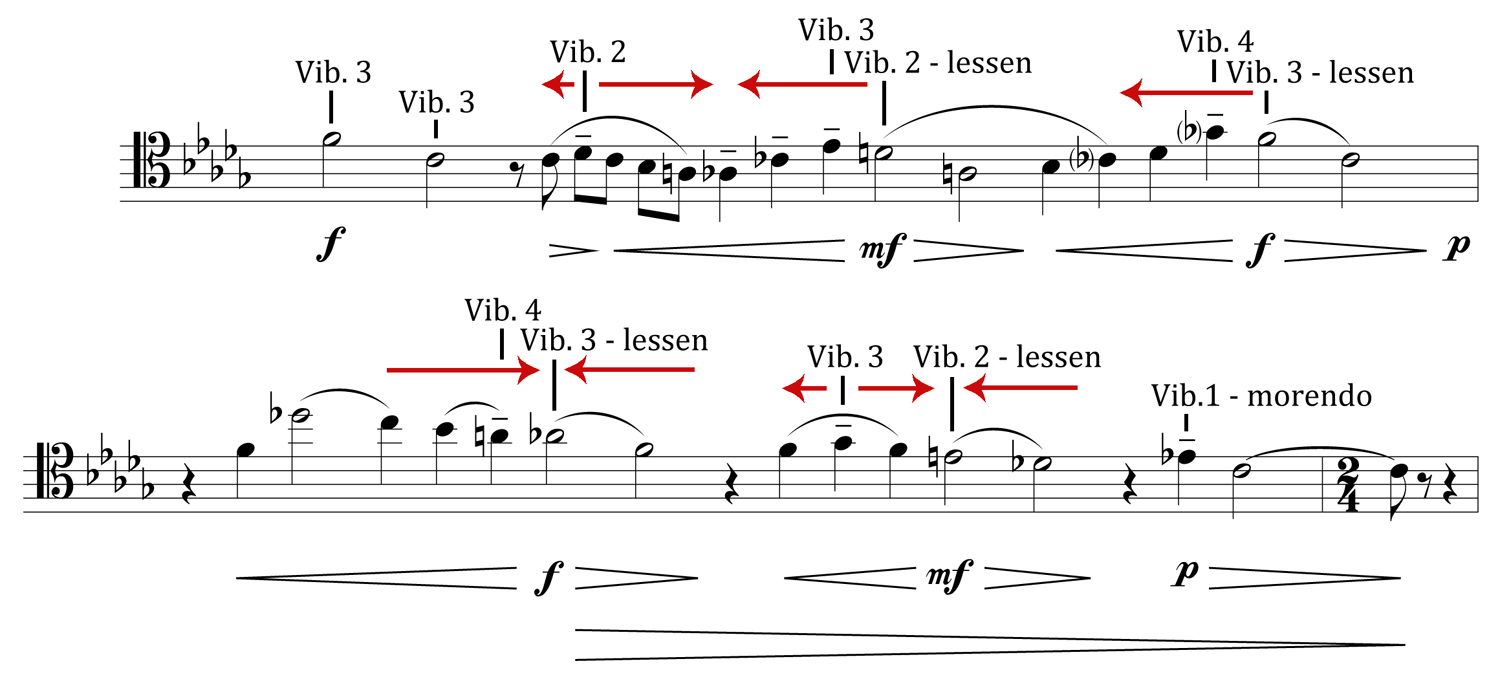 Pedagogy — The Orchestral Bassoon