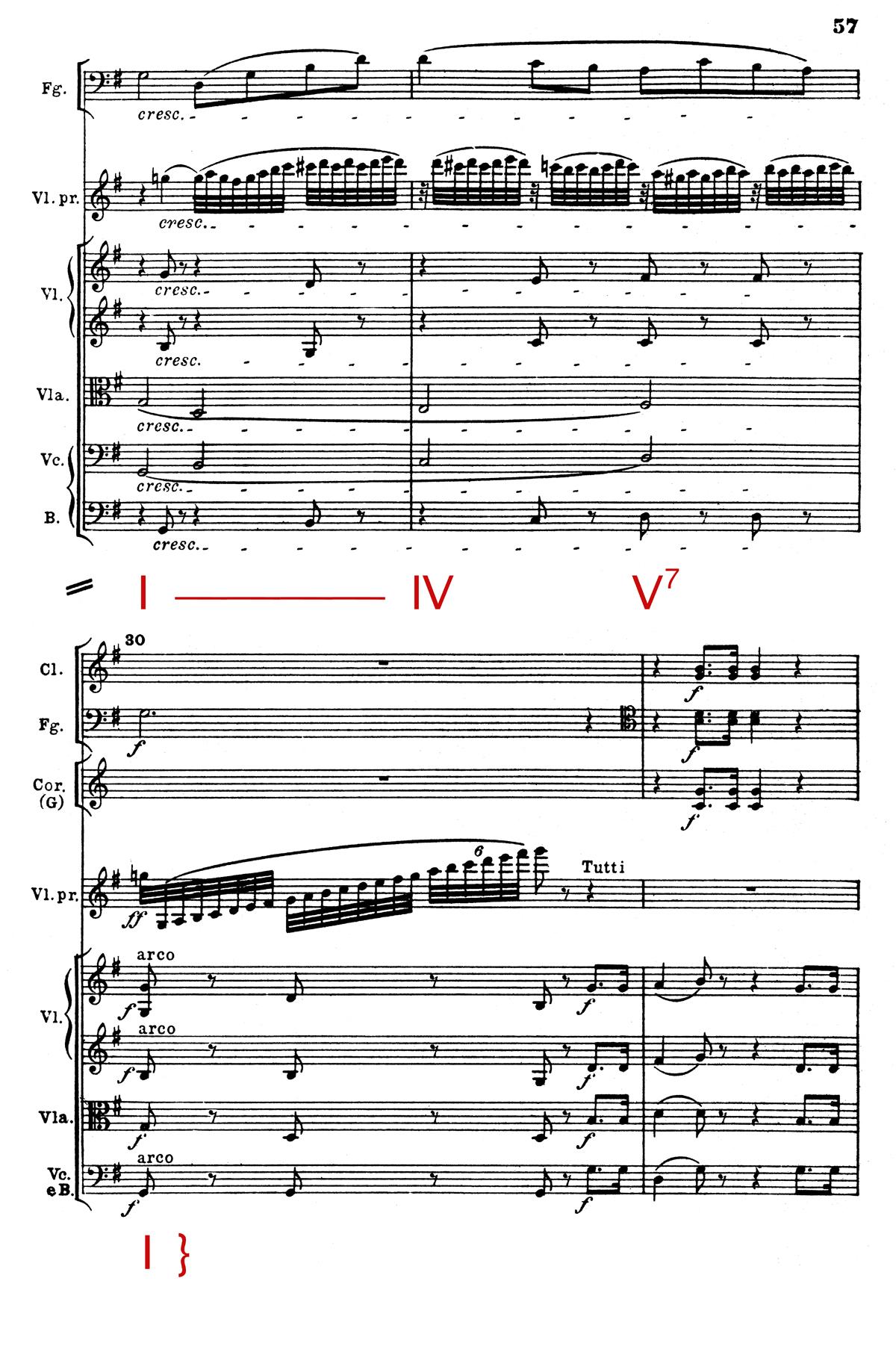Beethoven_Violin_Theory_3.jpg