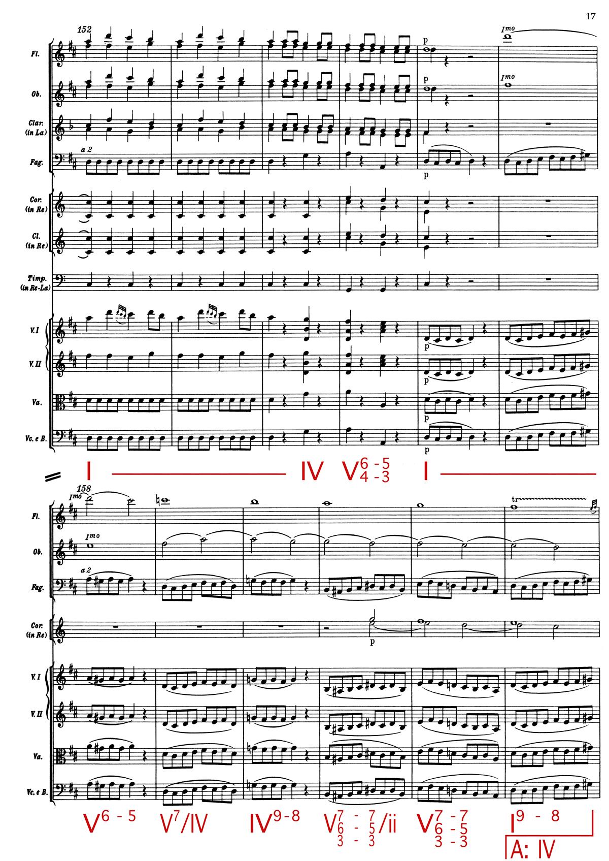 Mozart_Figaro_Theory_6.jpg