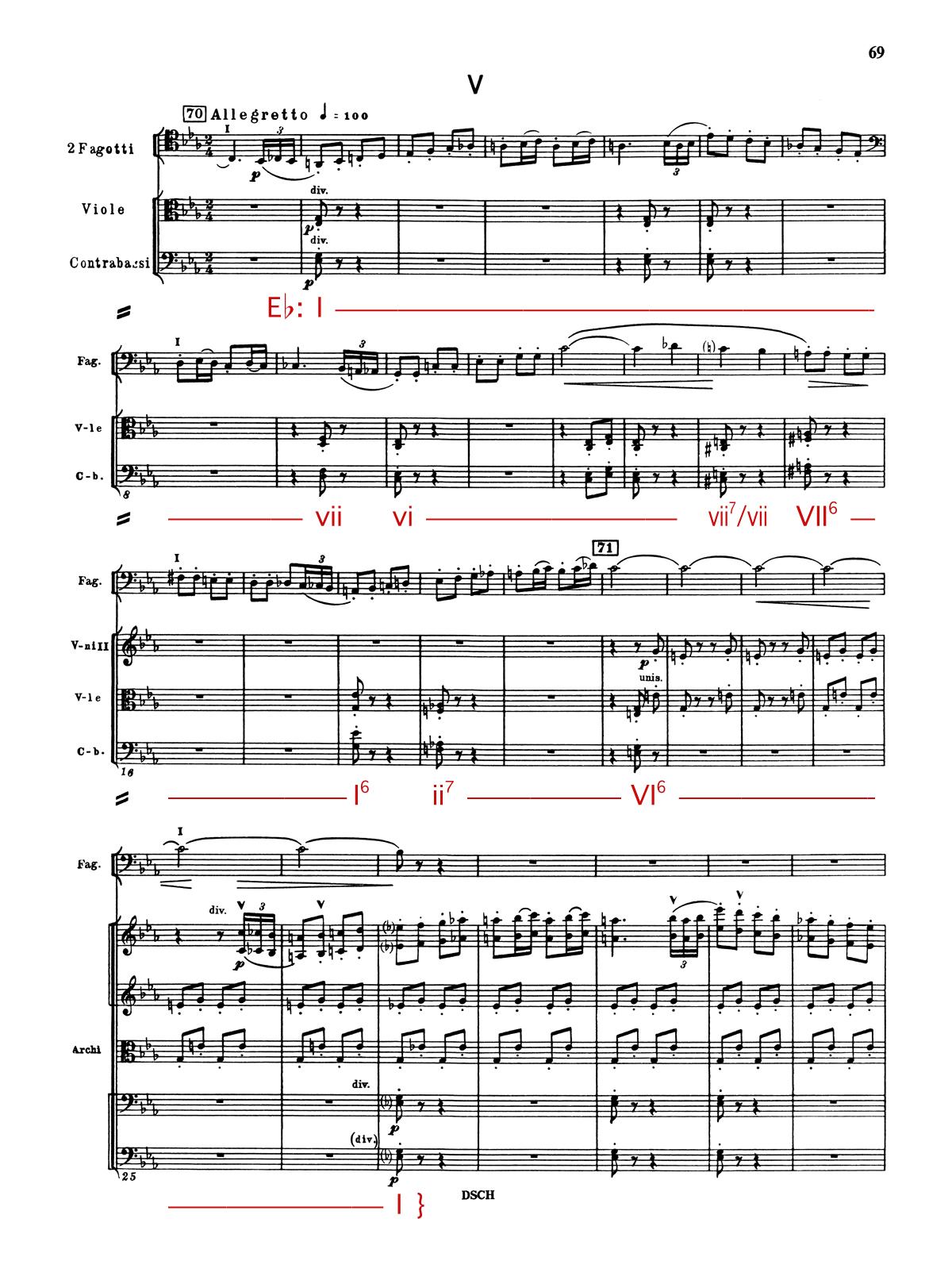 Shostakovich 9 theory_3.jpg