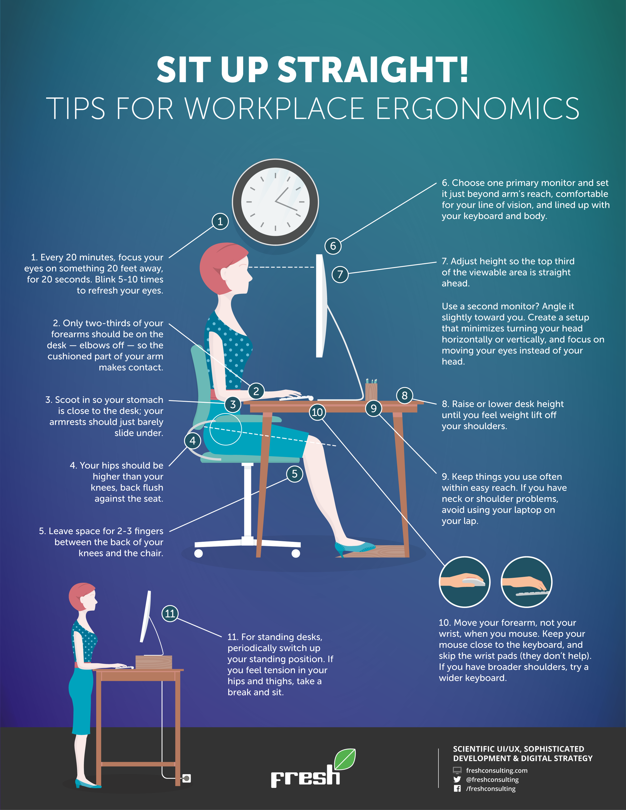 Ergonomics_Infographic_Fresh_Consulting (1).png