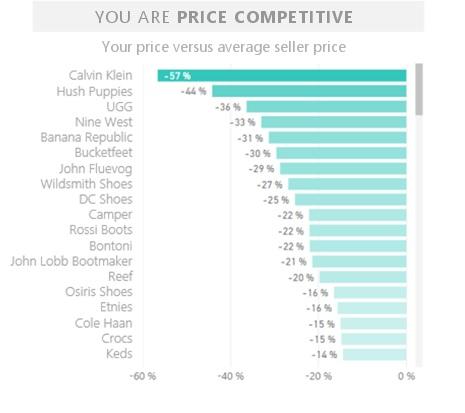 google-shopping-insights-chart-v2.jpg