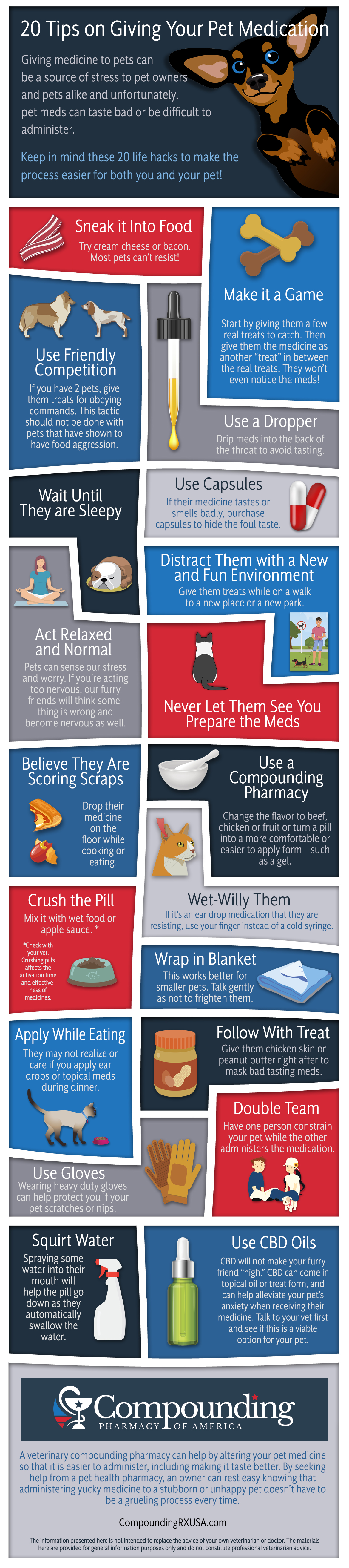 Originally Posted at:  https://compoundingrxusa.com/blog/20-tips-on-giving-your-pet-medication-infographic/
