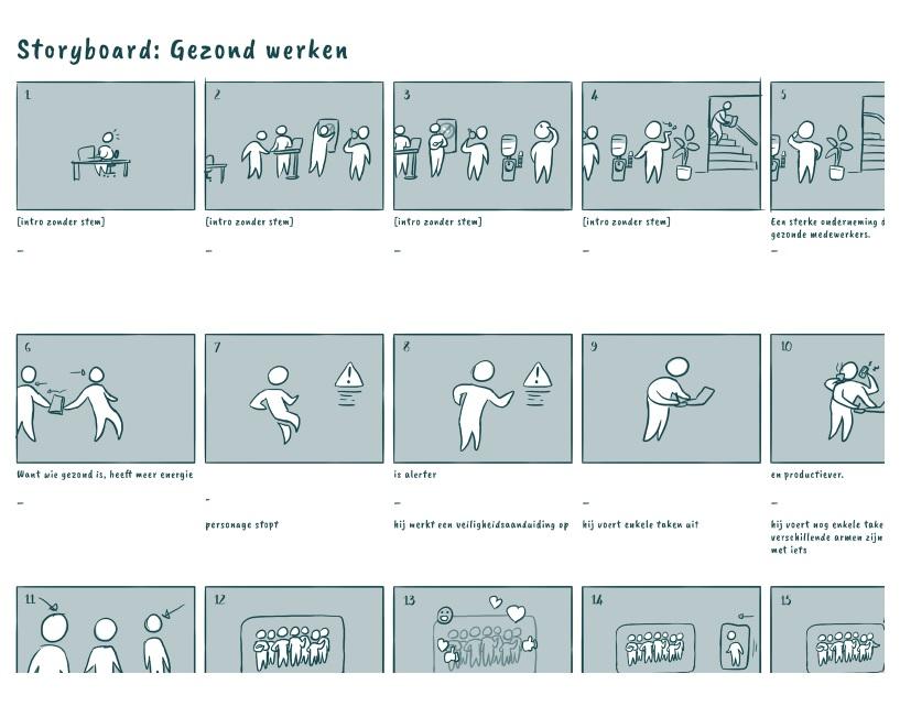 Gezond Werken - storyboard