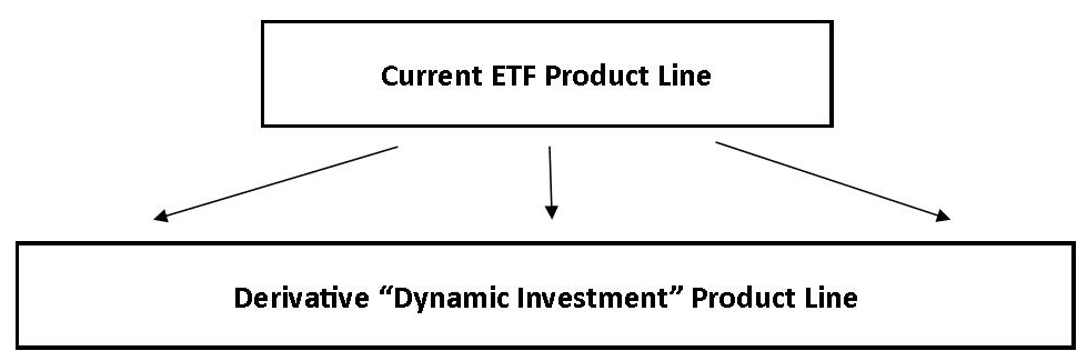 A new product line for ETF developers and vendors