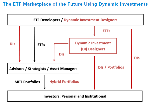 ETF Market Expansion.PNG