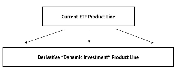 ETF Product Line.PNG