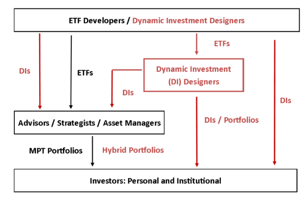 ETF Markets.PNG