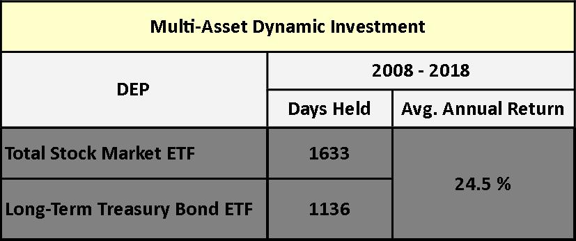 Slide 5 Multi-Asset.png